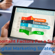5 Most Important Factors For a Successful Creative Digital Marketing Strategy